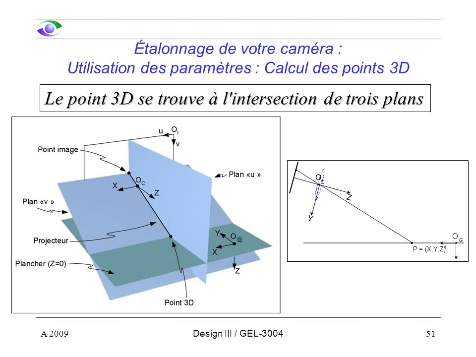 51 Étalonnage de votre caméra : Utilisation des paramètres : Calcul des points 3D Le point 3D se trouve à l intersection de trois plans P = (X,Y,Z) T Y Z O C O G G A 2009Design III / GEL-3004