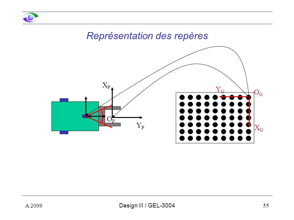55 Représentation des repères A 2009Design III / GEL-3004 XGXG YGYG XPXP YPYP OGOG OPOP