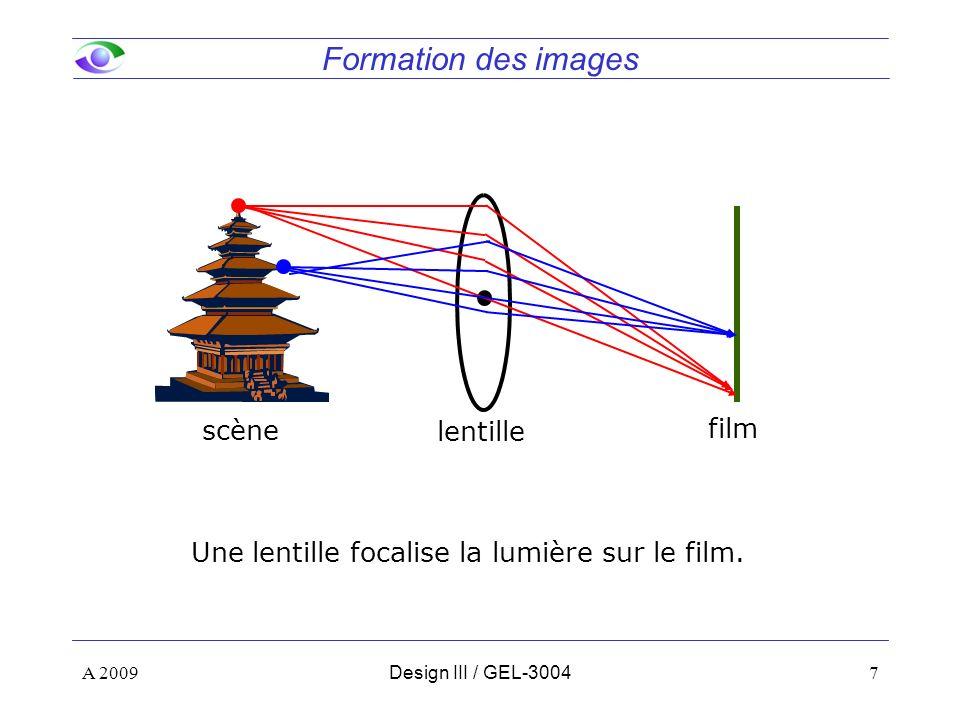 7 Formation des images A 2009Design III / GEL-3004 scène film lentille Une lentille focalise la lumière sur le film.