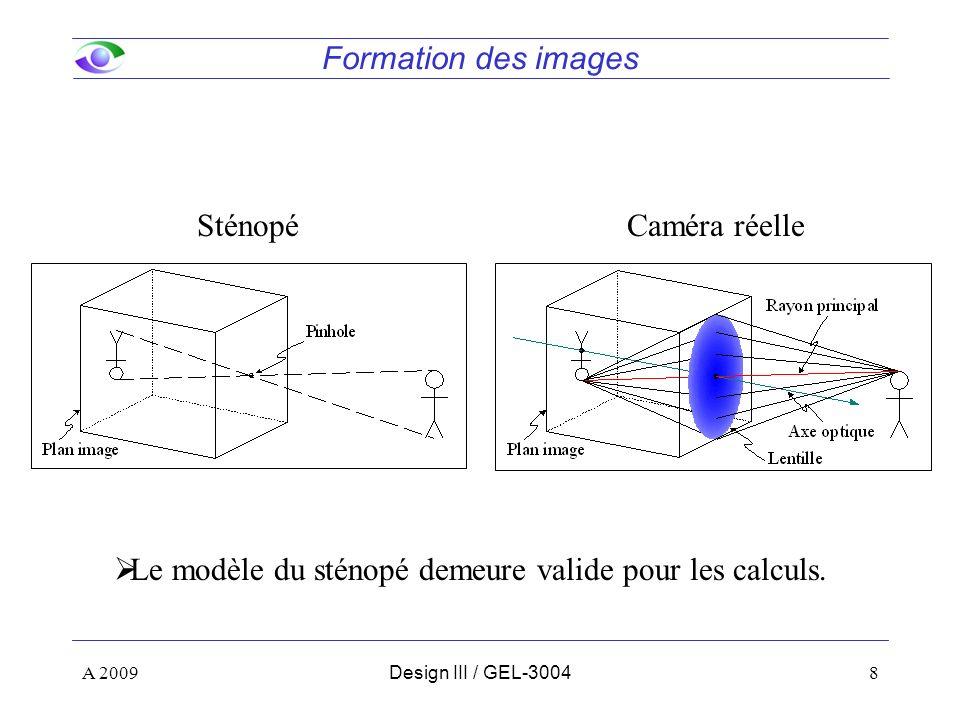 8 Formation des images SténopéCaméra réelle Le modèle du sténopé demeure valide pour les calculs. A 2009Design III / GEL-3004