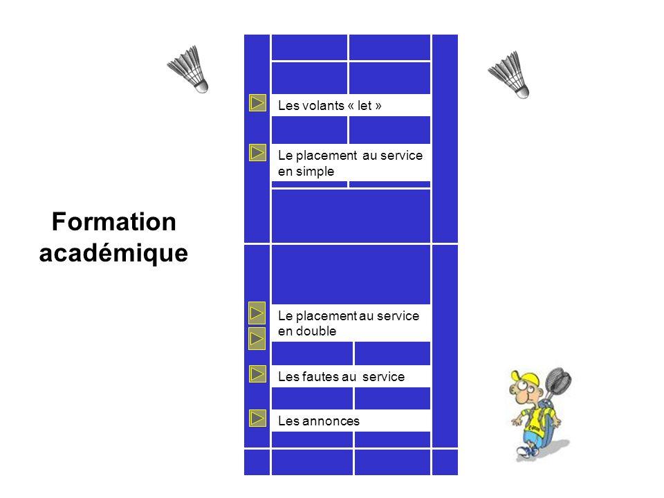 Formation académique Les volants « let » Le placement au service en simple Les fautes au service Les annonces Le placement au service en double