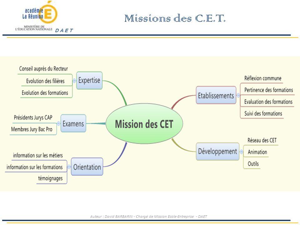 Mission des C.E.T.Généralités et Positionnement ROLES ET MISSIONS DES C.E.T.