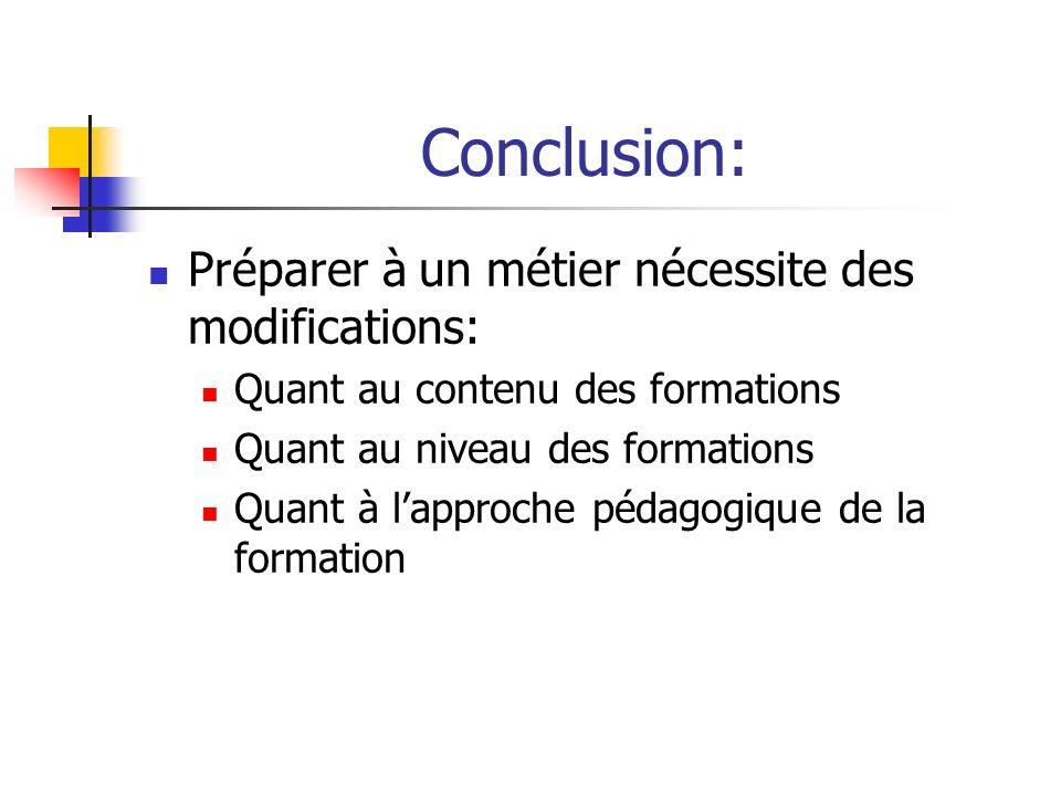 Conclusion: Préparer à un métier nécessite des modifications: Quant au contenu des formations Quant au niveau des formations Quant à lapproche pédagog