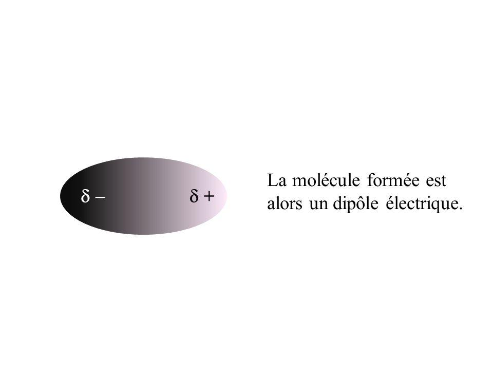 + La molécule formée est alors un dipôle électrique.