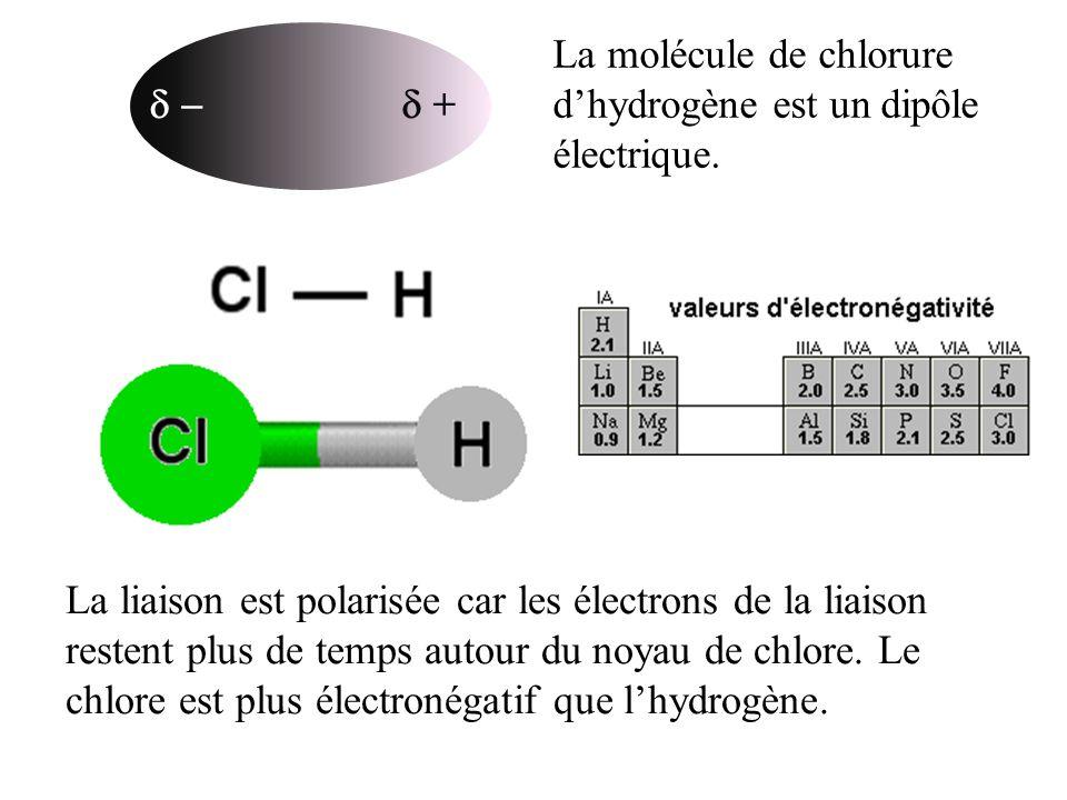+ La liaison est polarisée car les électrons de la liaison restent plus de temps autour du noyau de chlore. Le chlore est plus électronégatif que lhyd