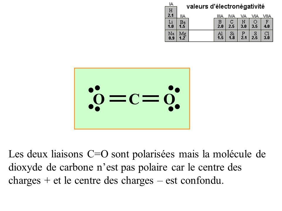 O C O Les deux liaisons C=O sont polarisées mais la molécule de dioxyde de carbone nest pas polaire car le centre des charges + et le centre des charg