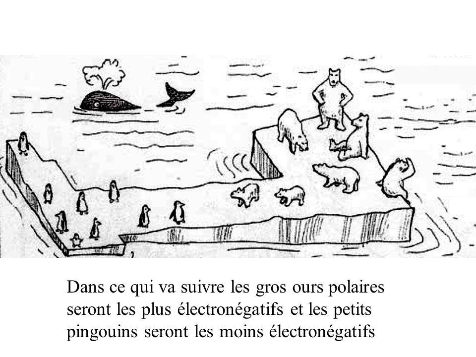 Dans ce qui va suivre les gros ours polaires seront les plus électronégatifs et les petits pingouins seront les moins électronégatifs