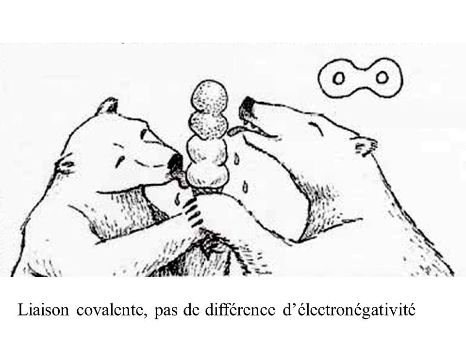 Latome de gauche est plus électronégatif, il garde autour de lui les électrons de la liaison un peu plus longtemps que celui de gauche…