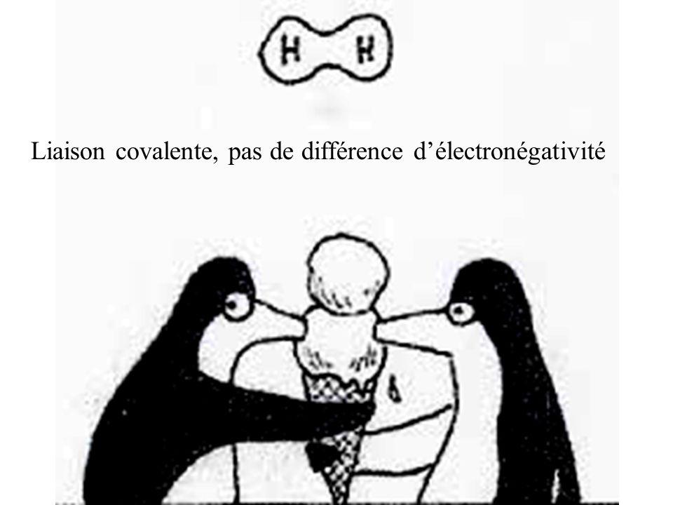 + - Molécule polaire - + Interactions dipôle - dipôle Molécule polaire