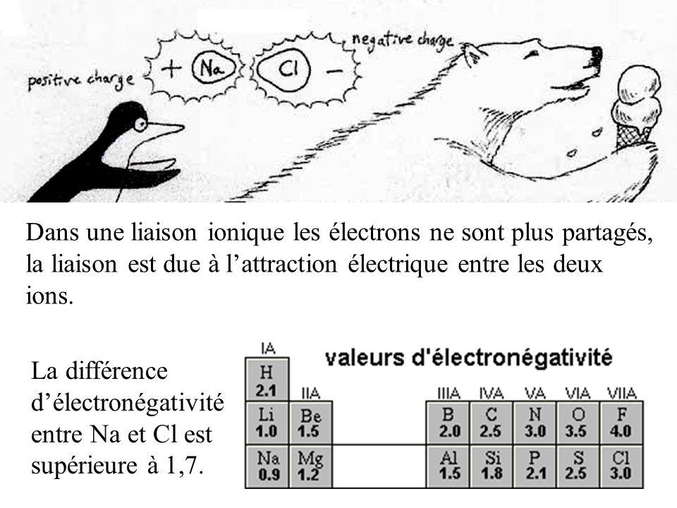Dans une liaison ionique les électrons ne sont plus partagés, la liaison est due à lattraction électrique entre les deux ions. La différence délectron