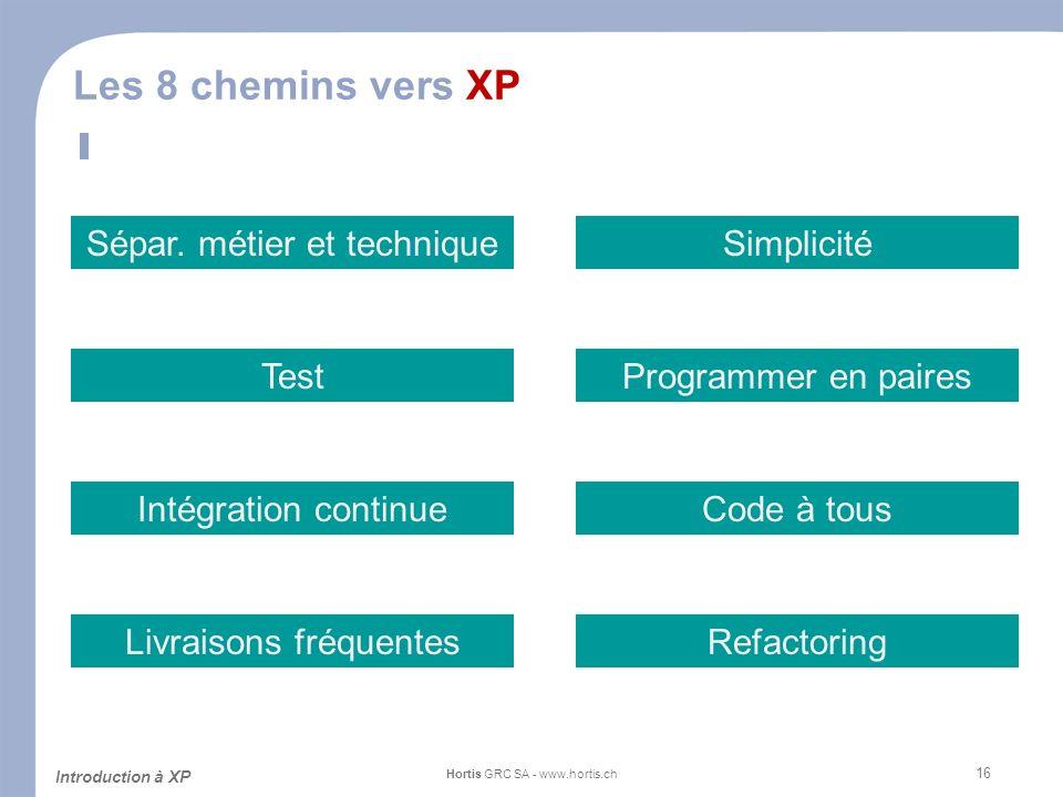 16 Les 8 chemins vers XP Introduction à XP Hortis GRC SA - www.hortis.ch Livraisons fréquentes Simplicité Refactoring Intégration continueCode à tous