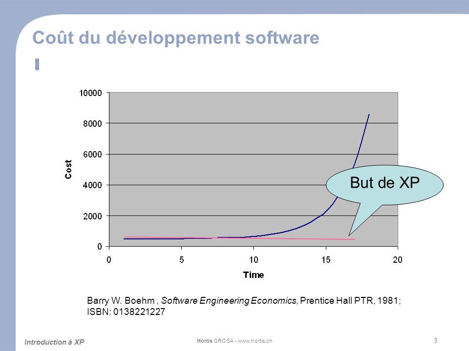 3 Coût du développement software Introduction à XP Hortis GRC SA - www.hortis.ch Barry W. Boehm, Software Engineering Economics, Prentice Hall PTR, 19