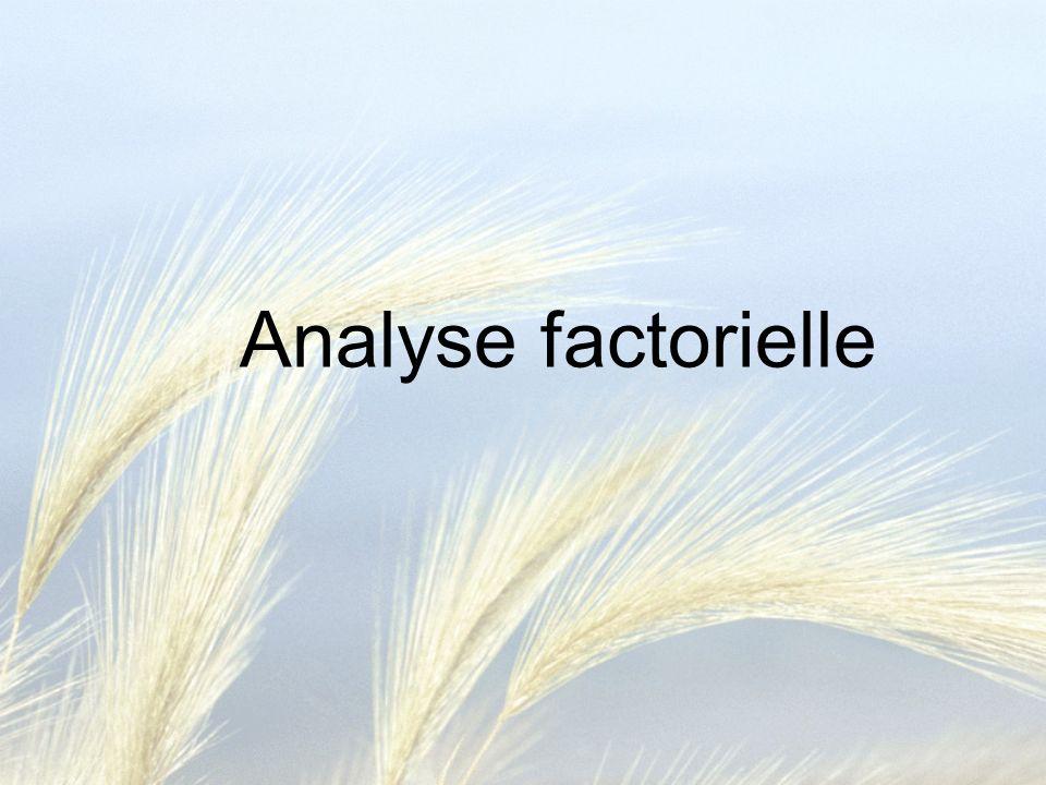 Définition L analyse factorielle exploratoire ( exploratory factor analysis) décrit un ensemble de variables par une combinaison linéaire de facteurs communs sous- jacents.