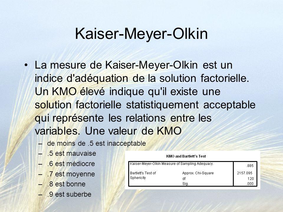 Kaiser-Meyer-Olkin La mesure de Kaiser-Meyer-Olkin est un indice d'adéquation de la solution factorielle. Un KMO élevé indique qu'il existe une soluti