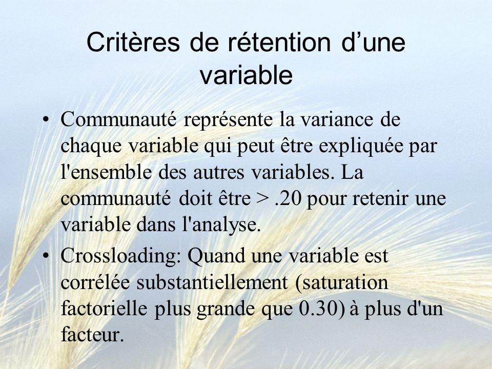Critères de rétention dune variable Communauté représente la variance de chaque variable qui peut être expliquée par l'ensemble des autres variables.