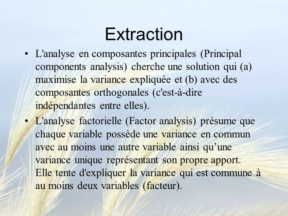Extraction L'analyse en composantes principales (Principal components analysis) cherche une solution qui (a) maximise la variance expliquée et (b) ave