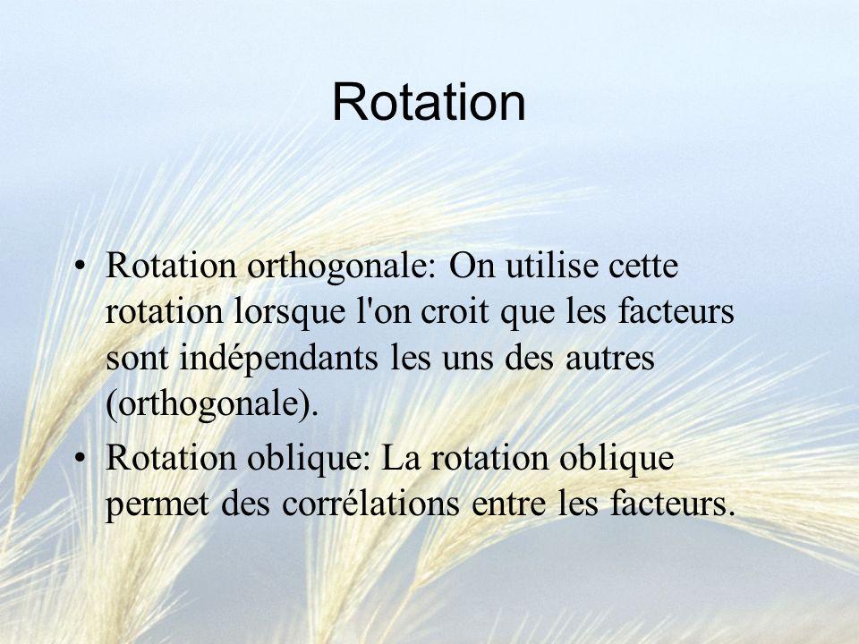 Résultat: matrice factorielle avec rotation