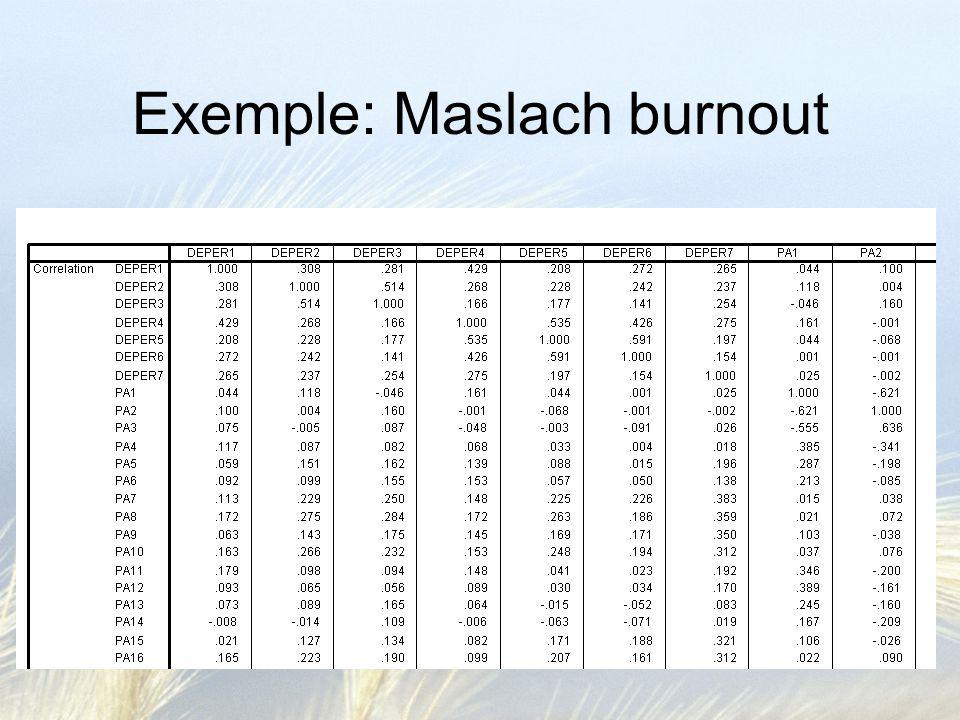 Critères de rétention dune variable Communauté représente la variance de chaque variable qui peut être expliquée par l ensemble des autres variables.