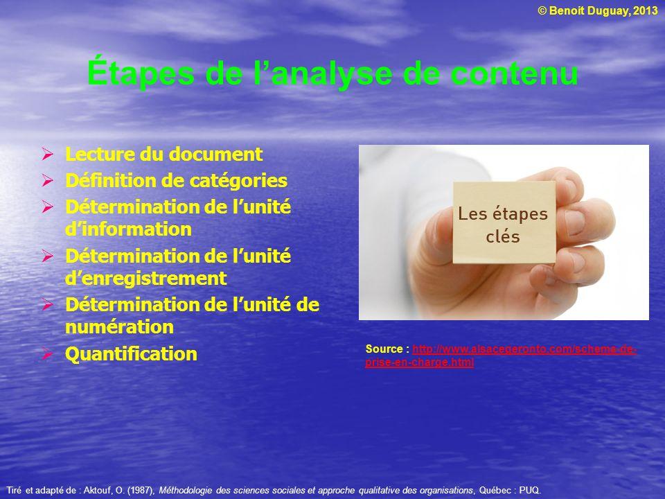 © Benoit Duguay, 2013 Étapes de lanalyse de contenu Lecture du document Définition de catégories Détermination de lunité dinformation Détermination de