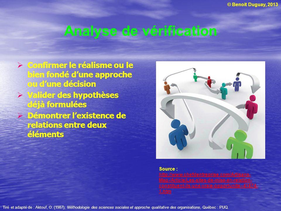 © Benoit Duguay, 2013 Analyse de vérification Confirmer le réalisme ou le bien fondé dune approche ou dune décision Valider des hypothèses déjà formul