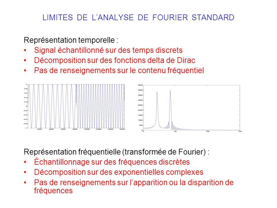 LIMITES DE LANALYSE DE FOURIER STANDARD Représentation temporelle : Signal échantillonné sur des temps discrets Décomposition sur des fonctions delta de Dirac Pas de renseignements sur le contenu fréquentiel Représentation fréquentielle (transformée de Fourier) : Échantillonnage sur des fréquences discrètes Décomposition sur des exponentielles complexes Pas de renseignements sur lapparition ou la disparition de fréquences