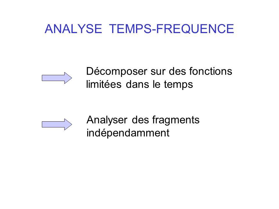 ANALYSE TEMPS-FREQUENCE Décomposer sur des fonctions limitées dans le temps Analyser des fragments indépendamment