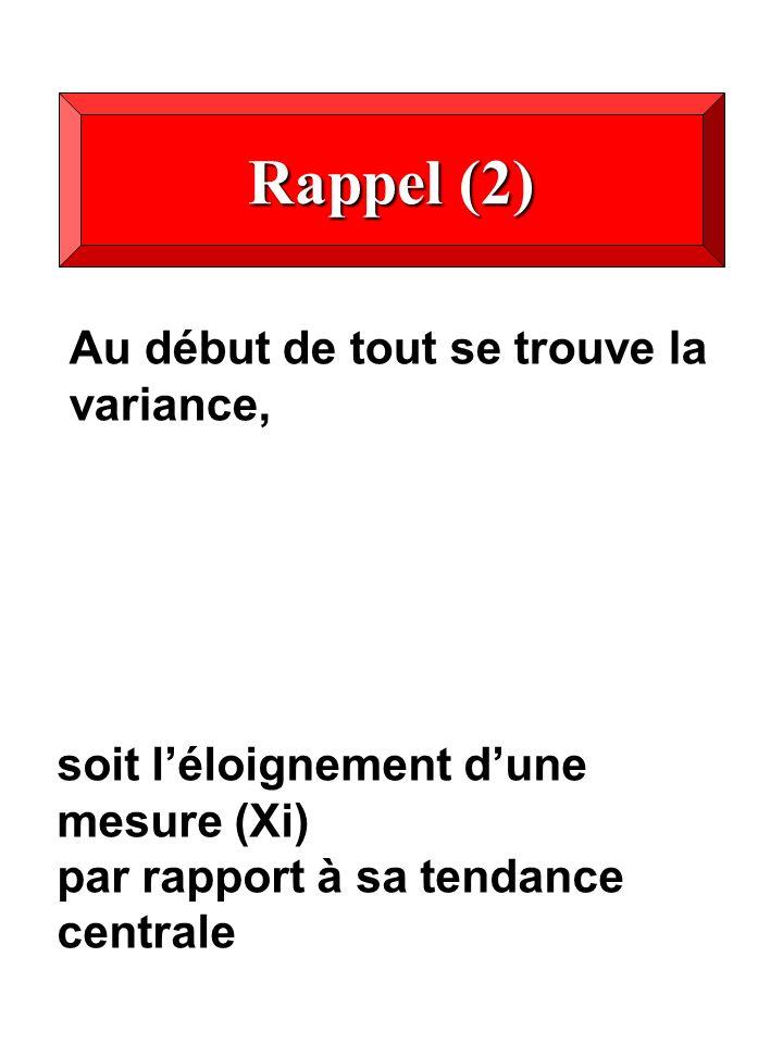 Rappel (3) Cette variance sera décomposée en deux sources de variance, chacune décomposable.