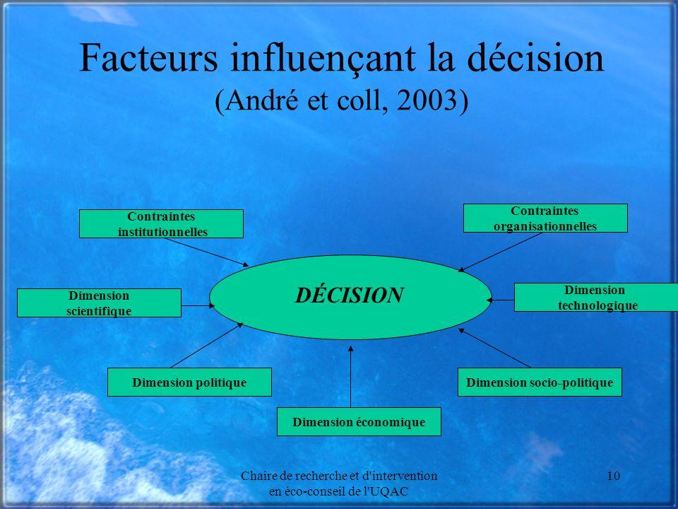Chaire de recherche et d'intervention en éco-conseil de l'UQAC 10 Facteurs influençant la décision (André et coll, 2003) Contraintes institutionnelles