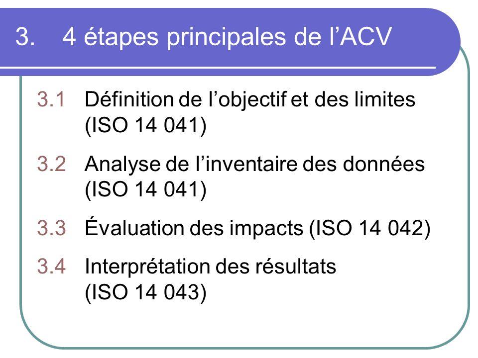 3.4 étapes principales de lACV 3.1Définition de lobjectif et des limites (ISO 14 041) 3.2Analyse de linventaire des données (ISO 14 041) 3.3Évaluation des impacts (ISO 14 042) 3.4Interprétation des résultats (ISO 14 043)
