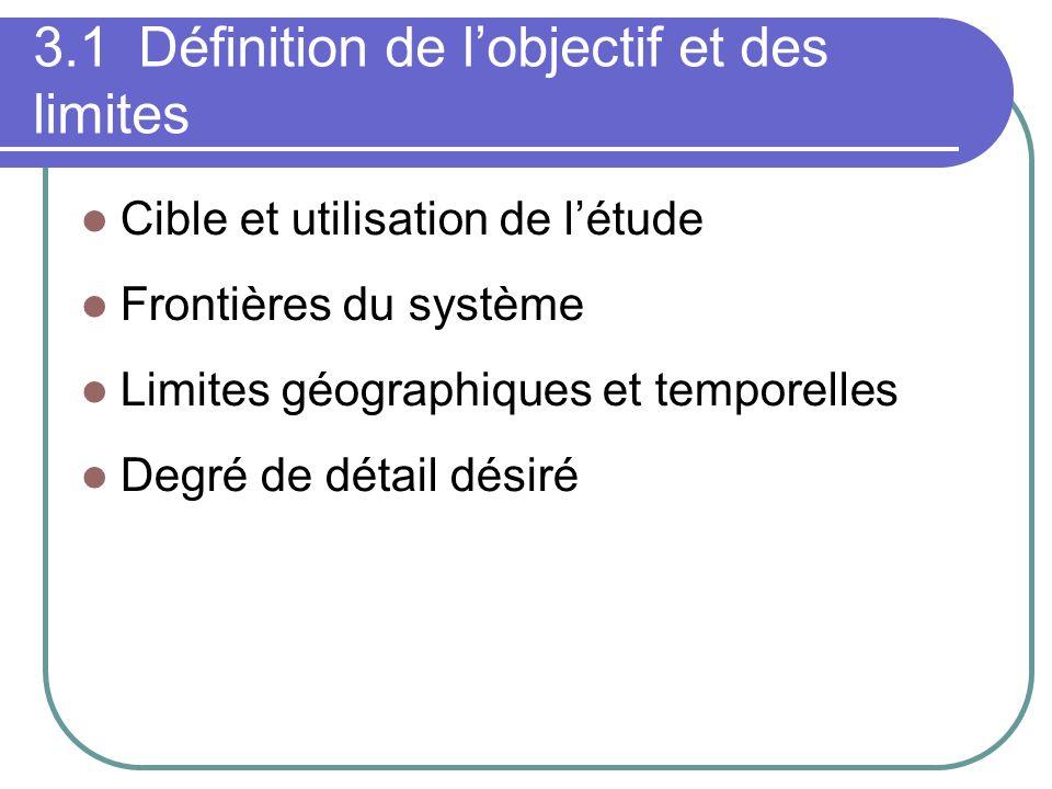 3.1Définition de lobjectif et des limites Cible et utilisation de létude Frontières du système Limites géographiques et temporelles Degré de détail désiré