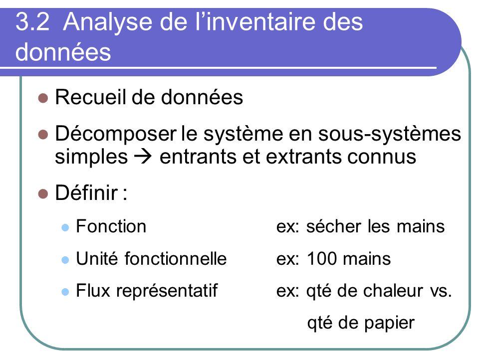 3.2Analyse de linventaire des données Recueil de données Décomposer le système en sous-systèmes simples entrants et extrants connus Définir : Fonction