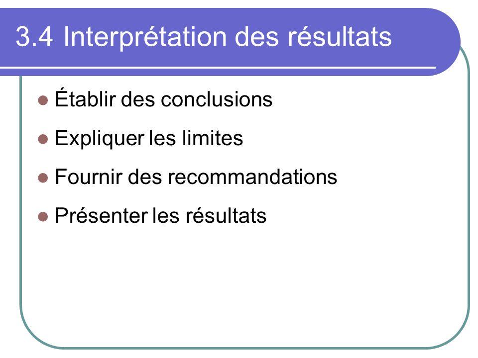 3.4Interprétation des résultats Établir des conclusions Expliquer les limites Fournir des recommandations Présenter les résultats