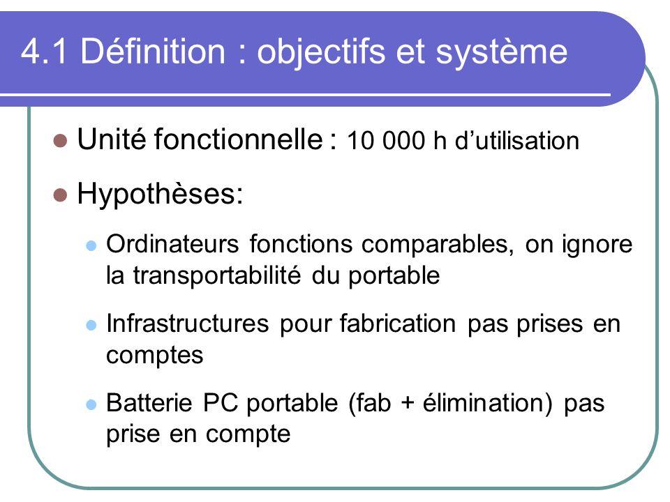 4.1 Définition : objectifs et système Unité fonctionnelle : 10 000 h dutilisation Hypothèses: Ordinateurs fonctions comparables, on ignore la transpor