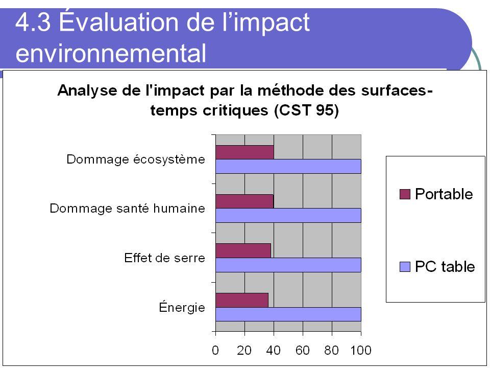 4.3 Évaluation de limpact environnemental