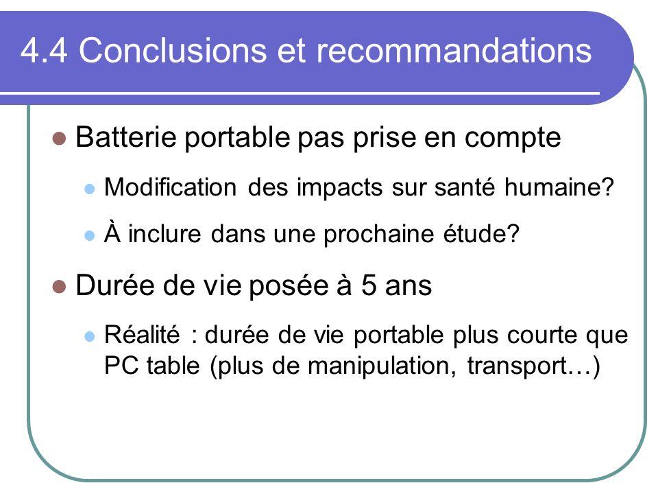 4.4 Conclusions et recommandations Batterie portable pas prise en compte Modification des impacts sur santé humaine? À inclure dans une prochaine étud
