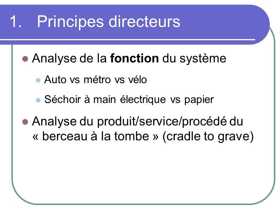 1.Principes directeurs Analyse de la fonction du système Auto vs métro vs vélo Séchoir à main électrique vs papier Analyse du produit/service/procédé du « berceau à la tombe » (cradle to grave)