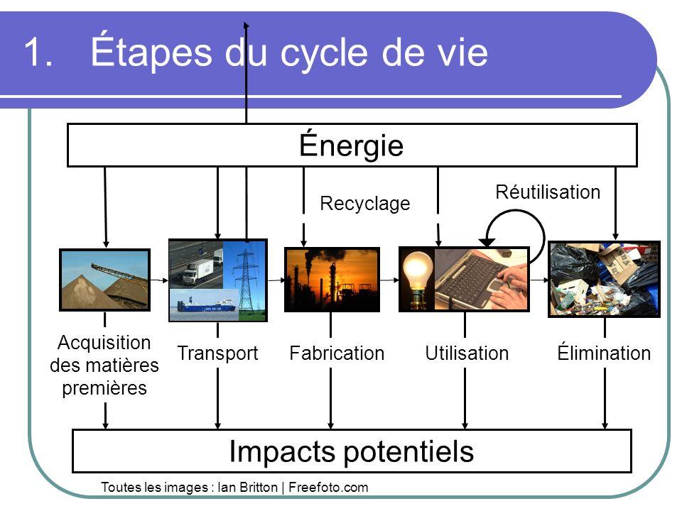 1. Étapes du cycle de vie Acquisition des matières premières Toutes les images : Ian Britton | Freefoto.com Réutilisation Recyclage TransportUtilisati