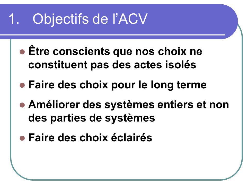 1. Objectifs de lACV Être conscients que nos choix ne constituent pas des actes isolés Faire des choix pour le long terme Améliorer des systèmes entie