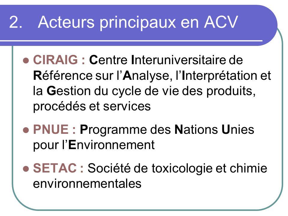 2. Acteurs principaux en ACV CIRAIG : Centre Interuniversitaire de Référence sur lAnalyse, lInterprétation et la Gestion du cycle de vie des produits,