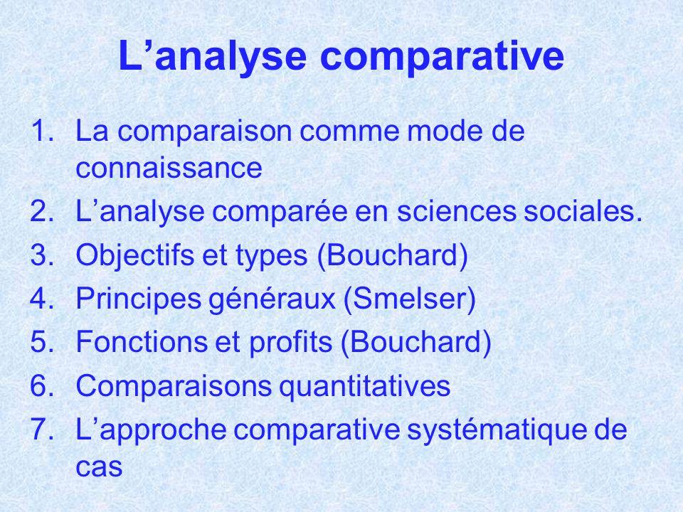 Lanalyse comparative 1.La comparaison comme mode de connaissance 2.Lanalyse comparée en sciences sociales. 3.Objectifs et types (Bouchard) 4.Principes