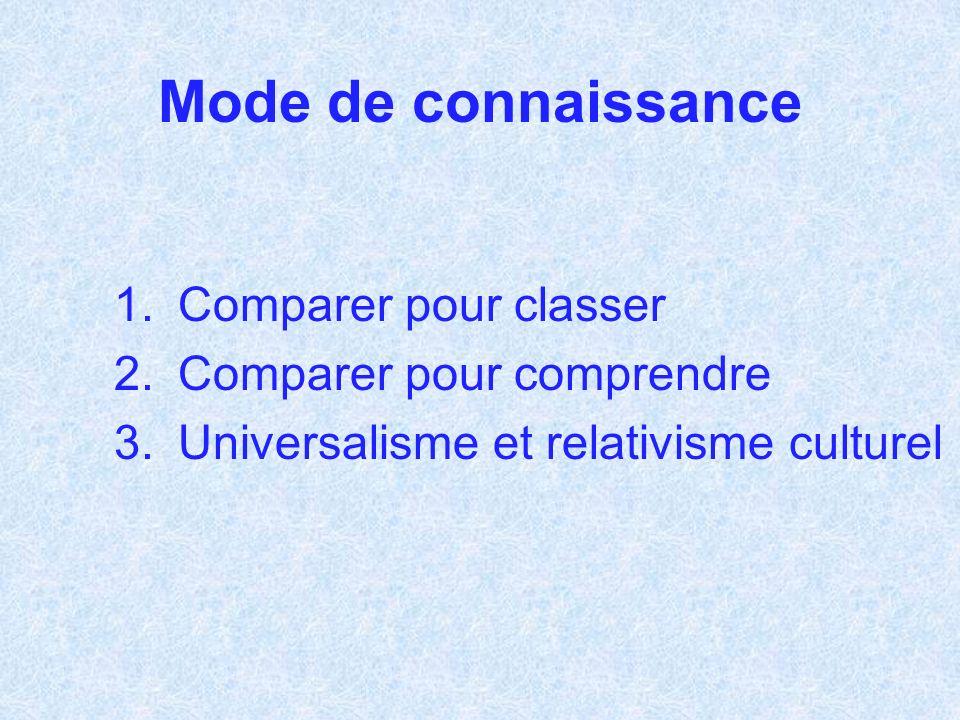 Mode de connaissance 1.Comparer pour classer 2.Comparer pour comprendre 3.Universalisme et relativisme culturel