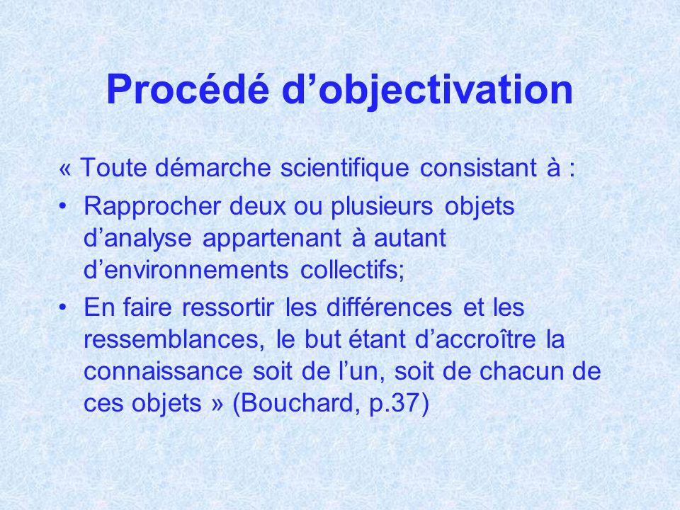 Procédé dobjectivation « Toute démarche scientifique consistant à : Rapprocher deux ou plusieurs objets danalyse appartenant à autant denvironnements