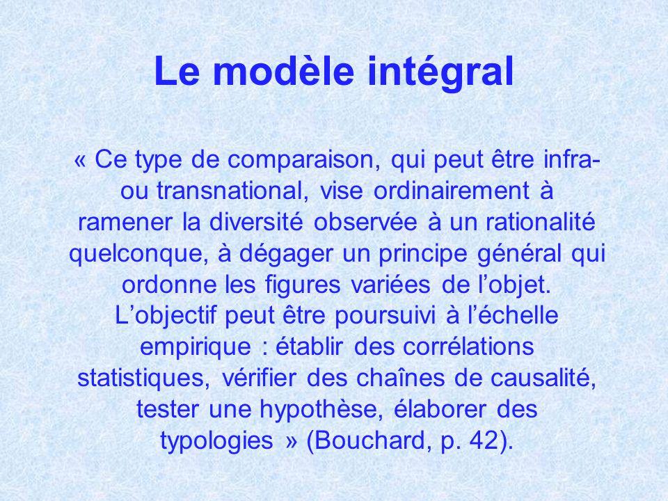 Le modèle intégral « Ce type de comparaison, qui peut être infra- ou transnational, vise ordinairement à ramener la diversité observée à un rationalit