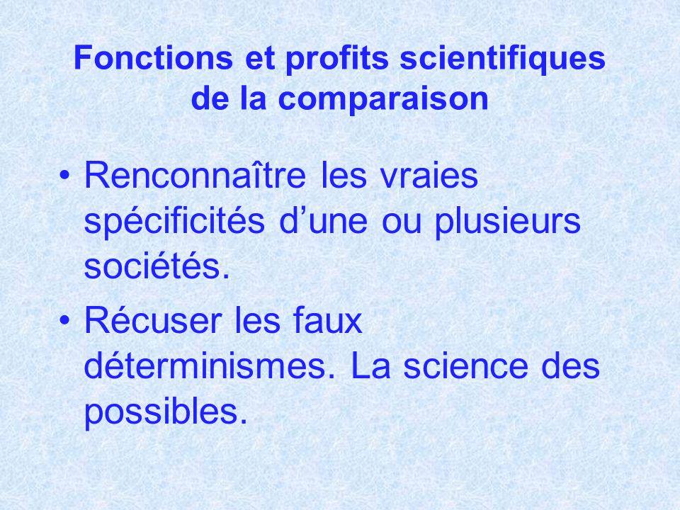Fonctions et profits scientifiques de la comparaison Renconnaître les vraies spécificités dune ou plusieurs sociétés. Récuser les faux déterminismes.