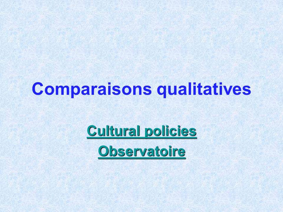 Comparaisons qualitatives Cultural policies Cultural policies Observatoire
