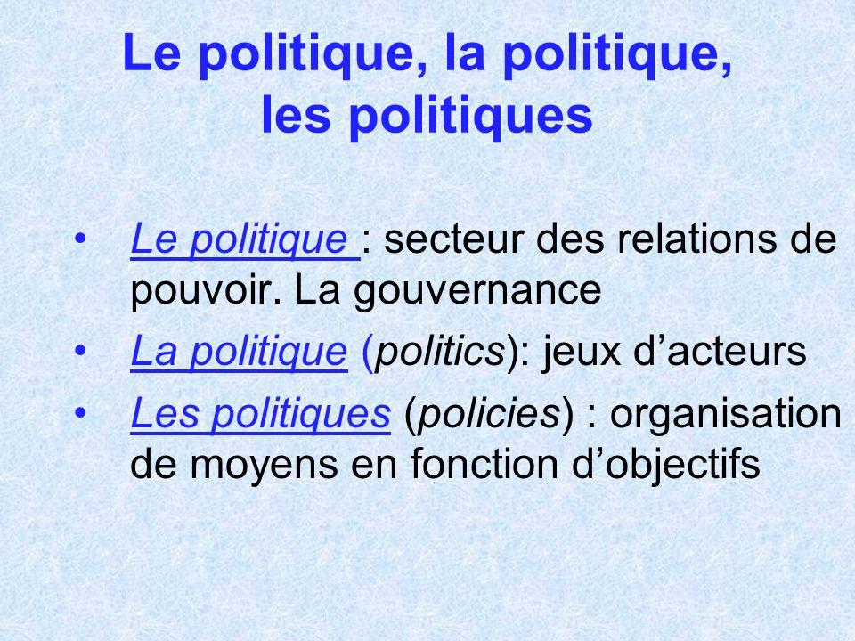 Le politique, la politique, les politiques Le politique : secteur des relations de pouvoir. La gouvernance La politique (politics): jeux dacteurs Les