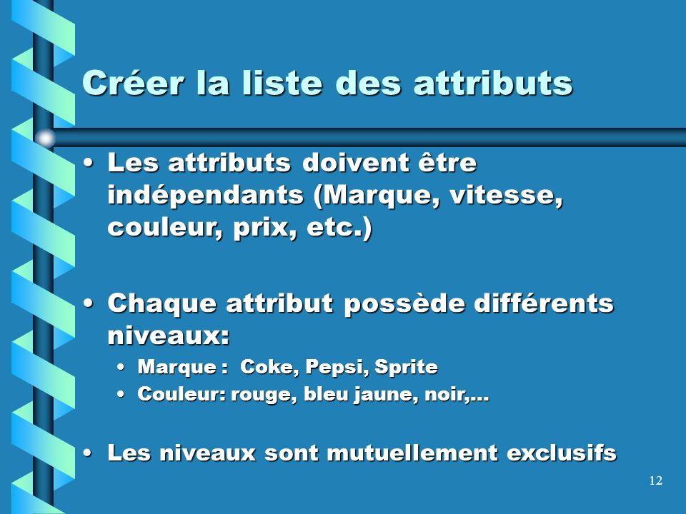 12 Créer la liste des attributs Les attributs doivent être indépendants (Marque, vitesse, couleur, prix, etc.)Les attributs doivent être indépendants