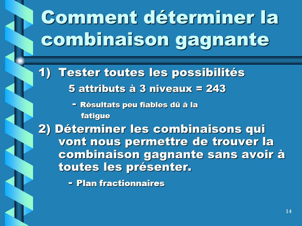 14 Comment déterminer la combinaison gagnante 1)Tester toutes les possibilités 5 attributs à 3 niveaux = 243 - Résultats peu fiables dû à la - Résulta