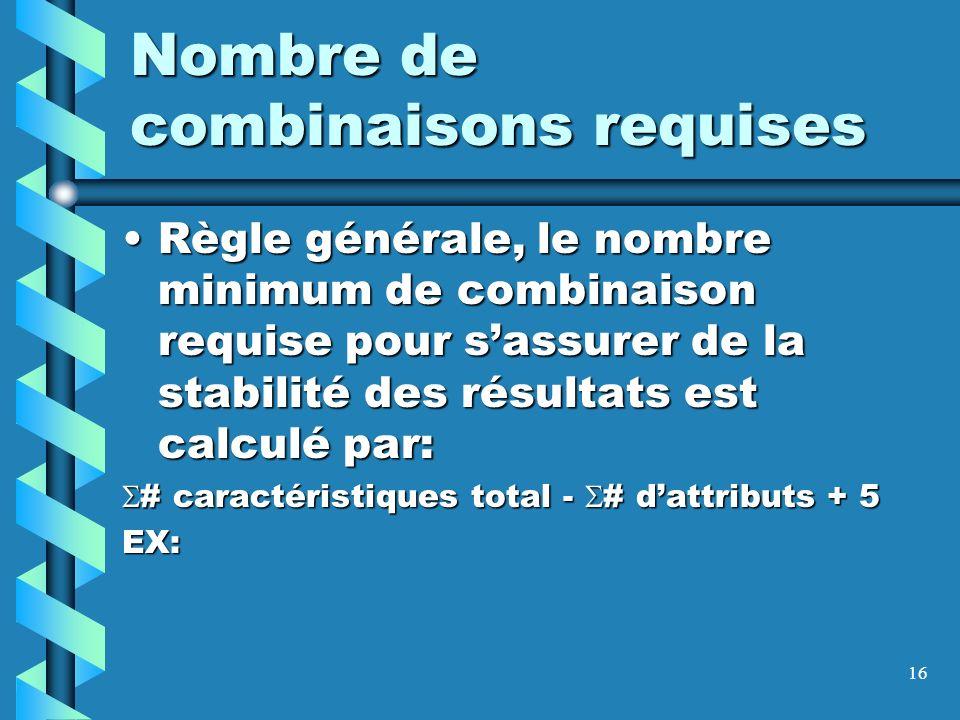 16 Nombre de combinaisons requises Règle générale, le nombre minimum de combinaison requise pour sassurer de la stabilité des résultats est calculé par:Règle générale, le nombre minimum de combinaison requise pour sassurer de la stabilité des résultats est calculé par: # caractéristiques total - # dattributs + 5 # caractéristiques total - # dattributs + 5EX: