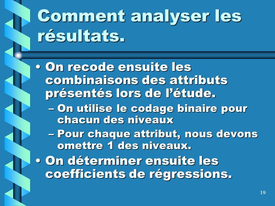 19 Comment analyser les résultats. On recode ensuite les combinaisons des attributs présentés lors de létude.On recode ensuite les combinaisons des at